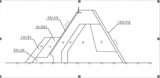 2019二级建造师水利真题答案图片
